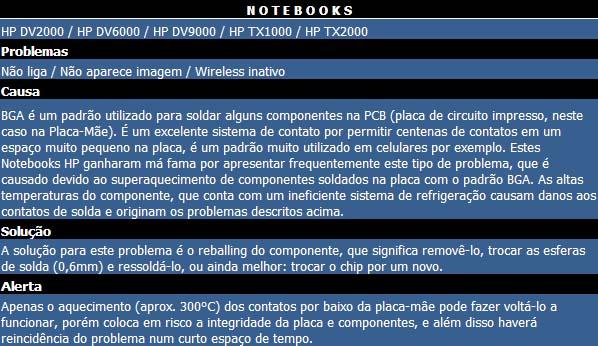 Problemas Comuns Notebooks
